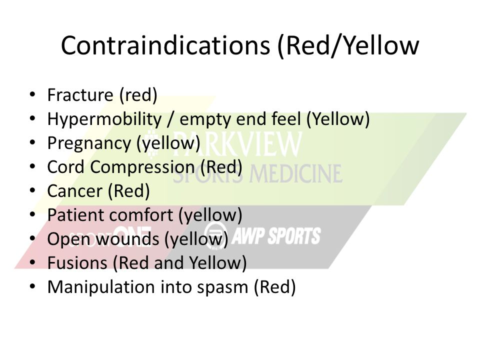 Contraindications (Red/Yellow