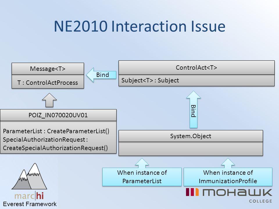 NE2010 Interaction Issue Bind Subject<T> : Subject