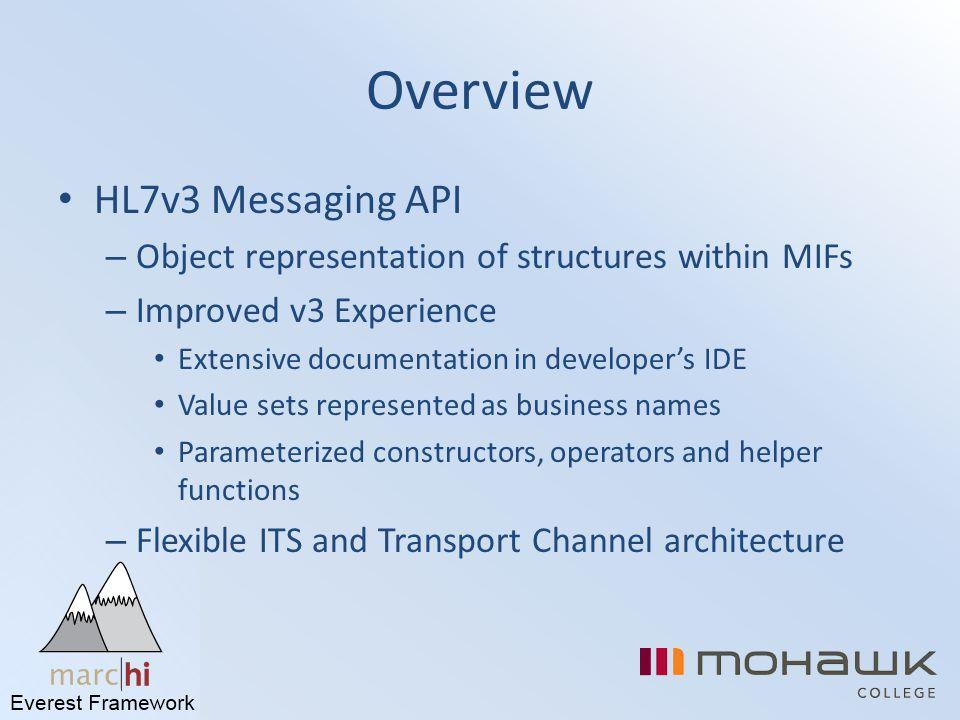 Overview HL7v3 Messaging API