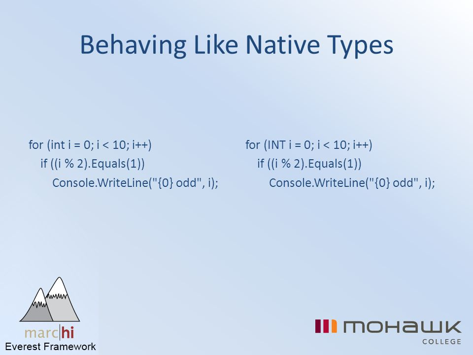 Behaving Like Native Types