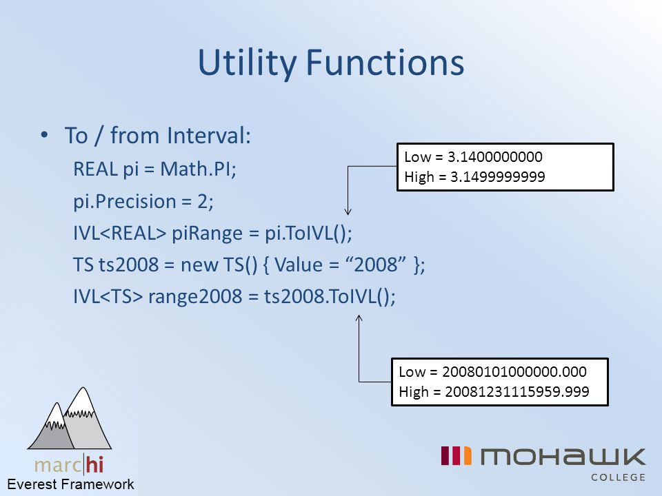 Utility Functions To / from Interval: REAL pi = Math.PI;