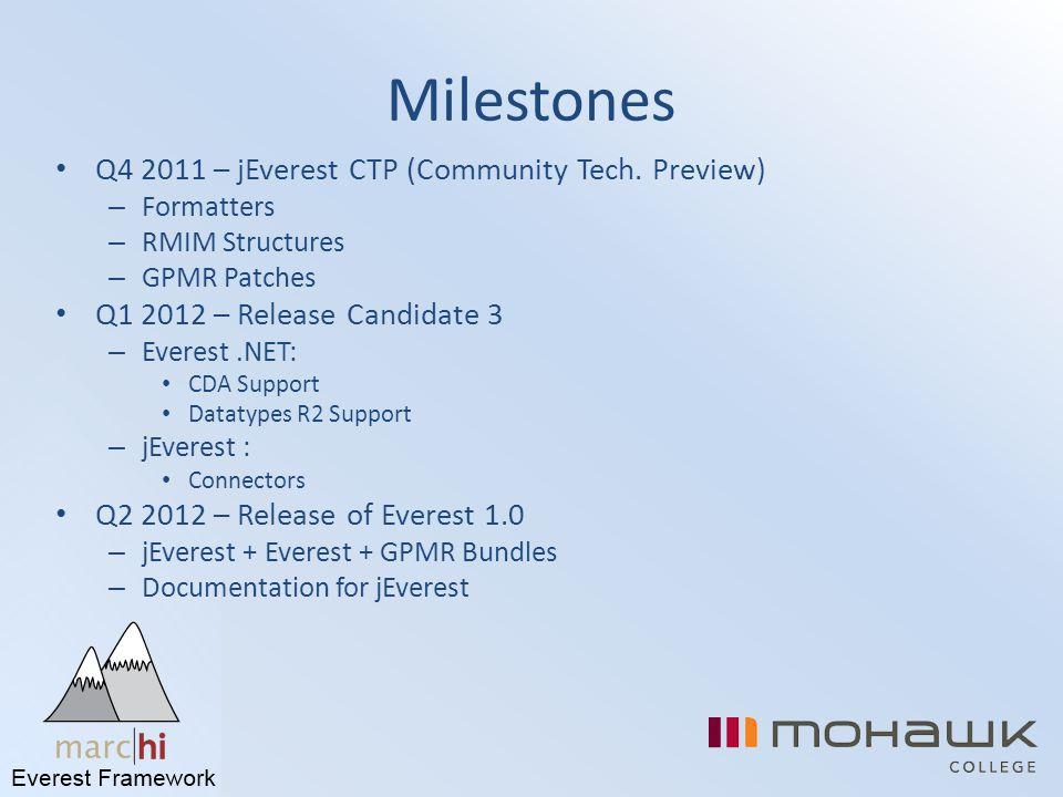 Milestones Q4 2011 – jEverest CTP (Community Tech. Preview)