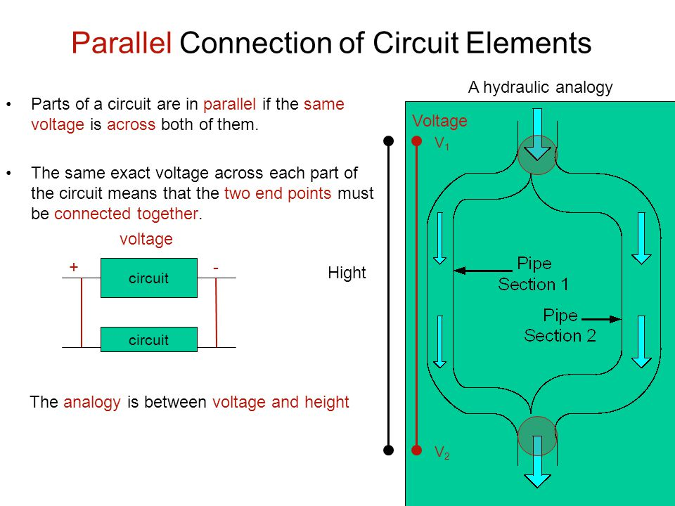 Parallel Connection of Circuit Elements