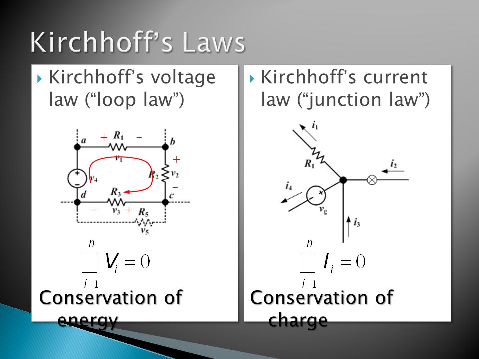 kirchoffs laws Kirchhoff's circuit laws are two equalities that deal with the conservation of charge and energy in electrical circuits, and were first described in 1845 by gustav kirchhoff.