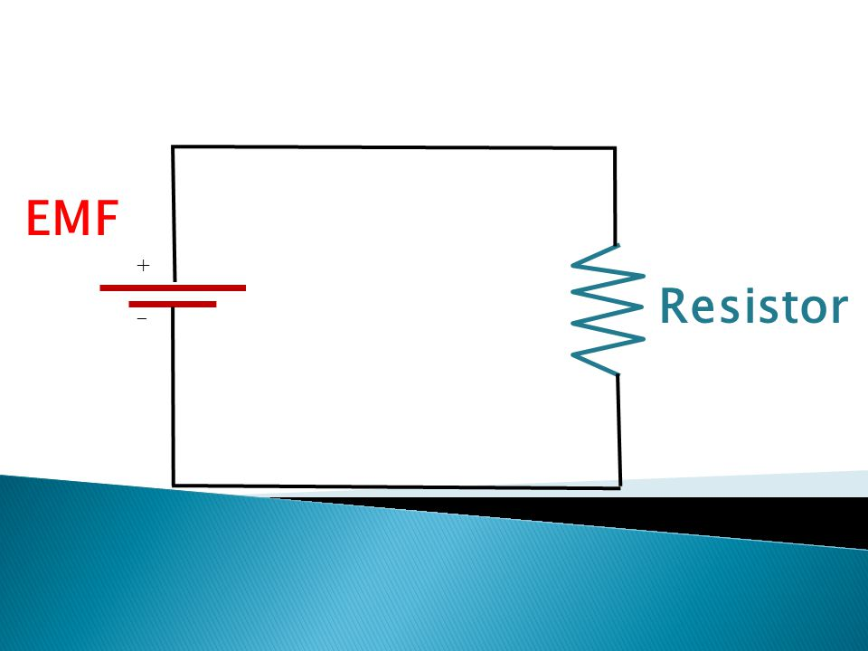+ - EMF Resistor