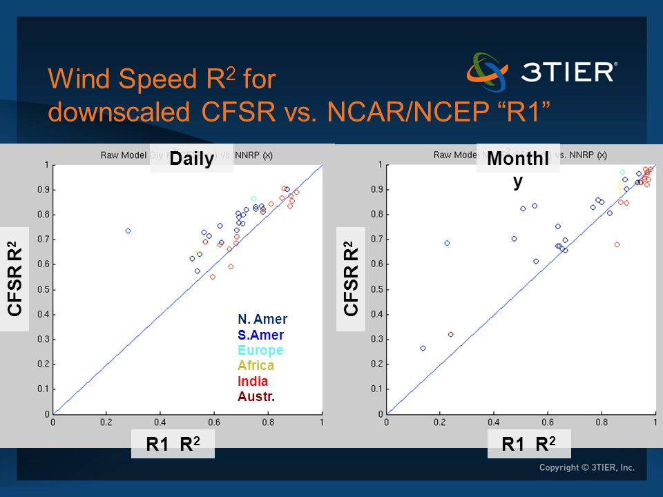Wind Speed R2 for downscaled CFSR vs. NCAR/NCEP R1