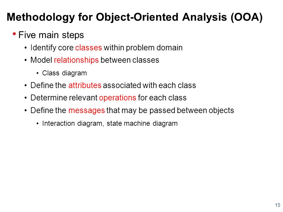Methodology for Object-Oriented Analysis (OOA)