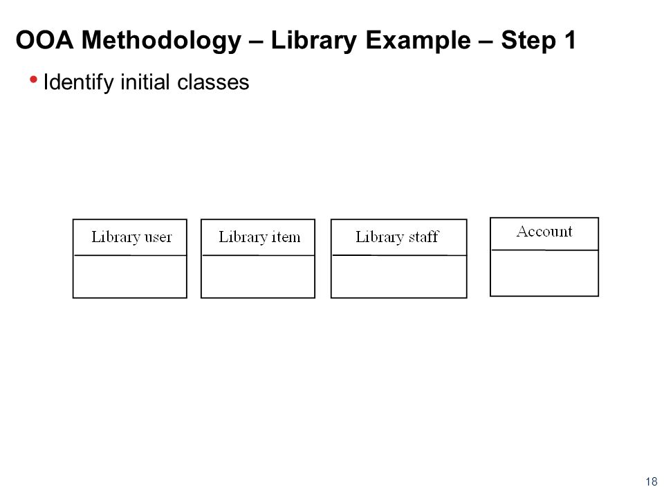 OOA Methodology – Library Example – Step 1