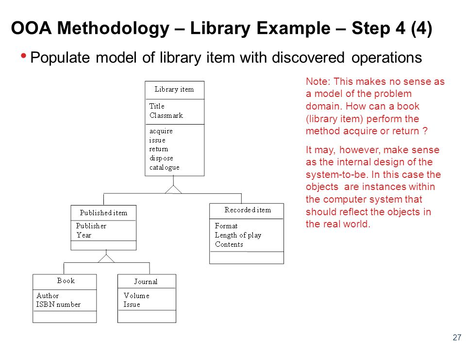 OOA Methodology – Library Example – Step 4 (4)