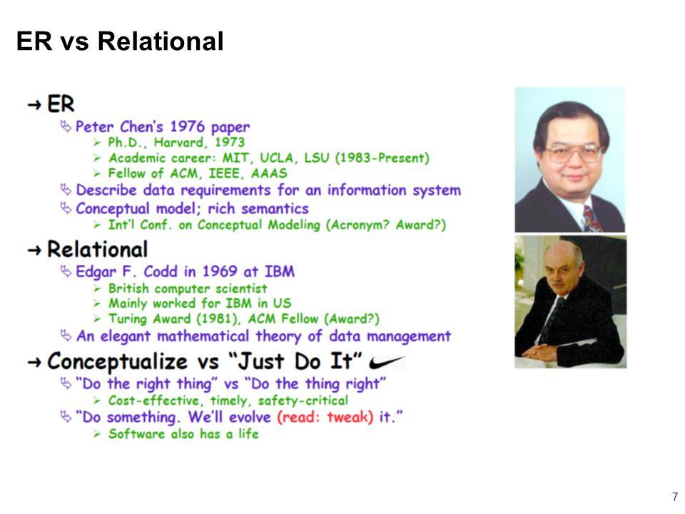 ER vs Relational