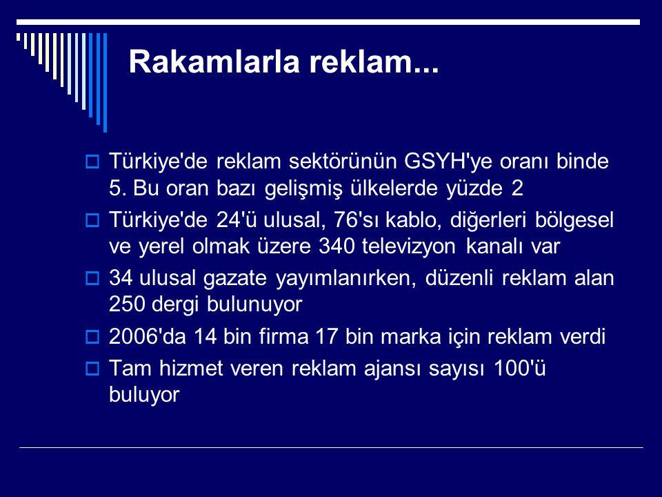 Rakamlarla reklam... Türkiye de reklam sektörünün GSYH ye oranı binde 5. Bu oran bazı gelişmiş ülkelerde yüzde 2.