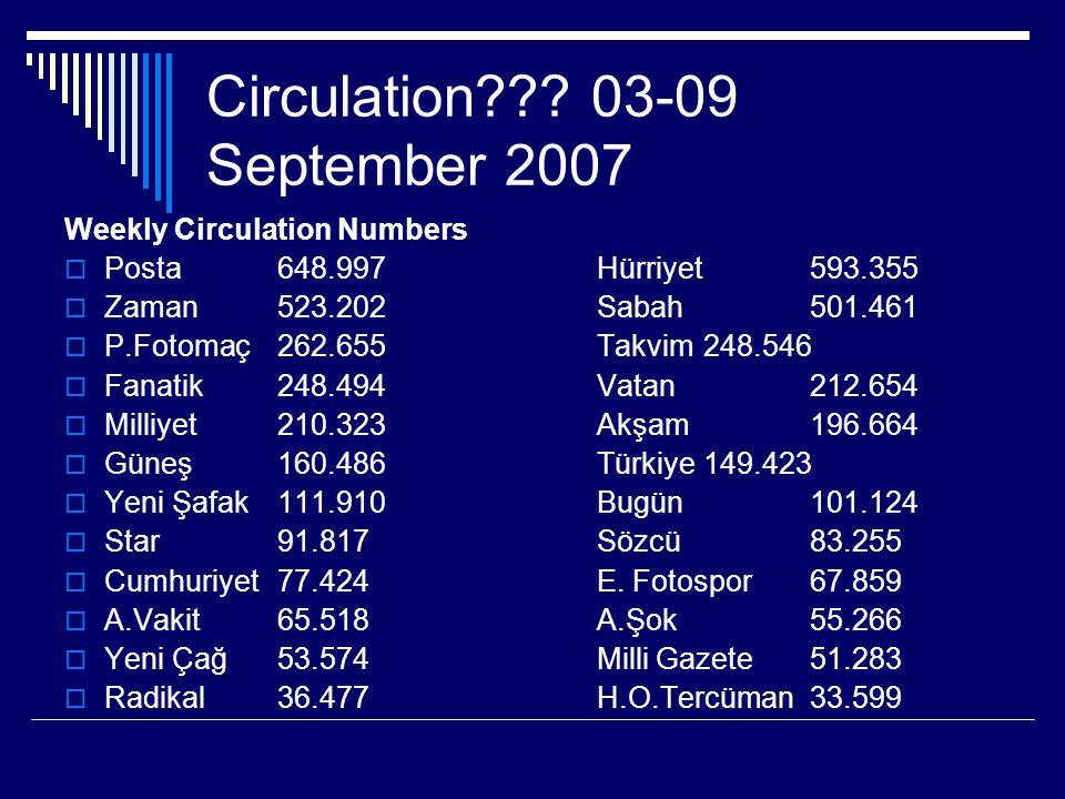 Circulation 03-09 September 2007