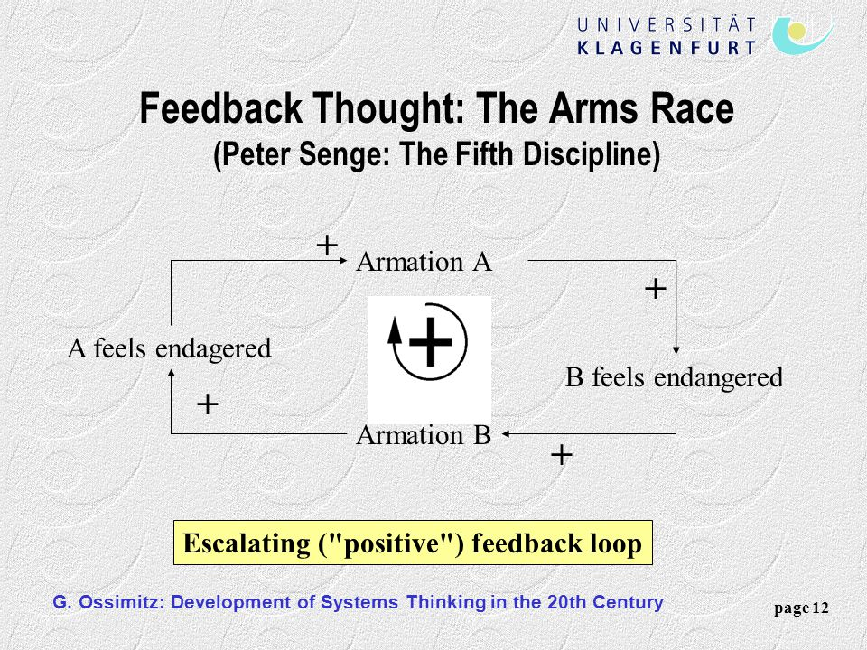 Feedback Thought: The Arms Race (Peter Senge: The Fifth Discipline)