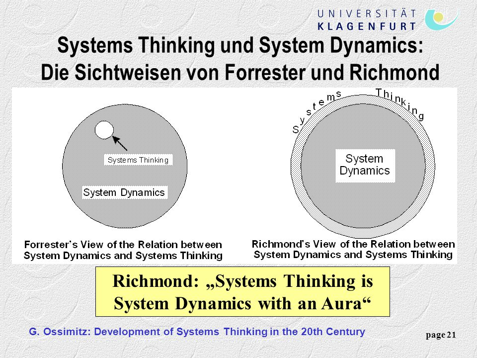 "Richmond: ""Systems Thinking is System Dynamics with an Aura"
