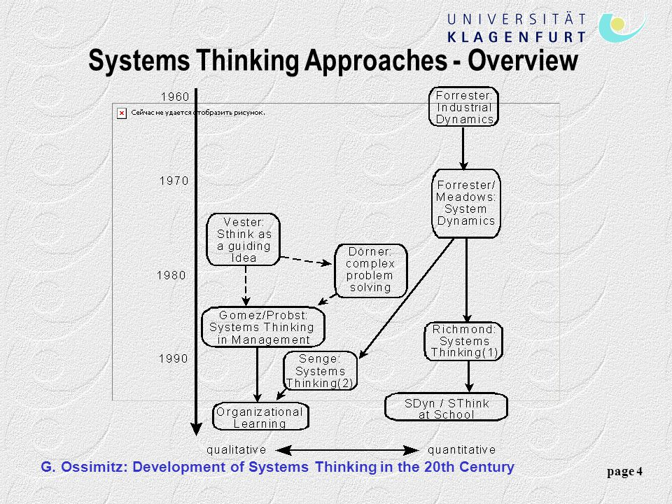 Systems Thinking Approaches - Overview