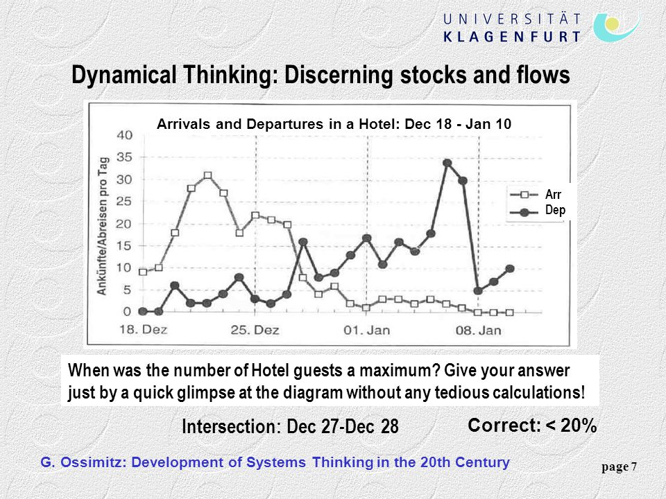 Dynamical Thinking: Discerning stocks and flows