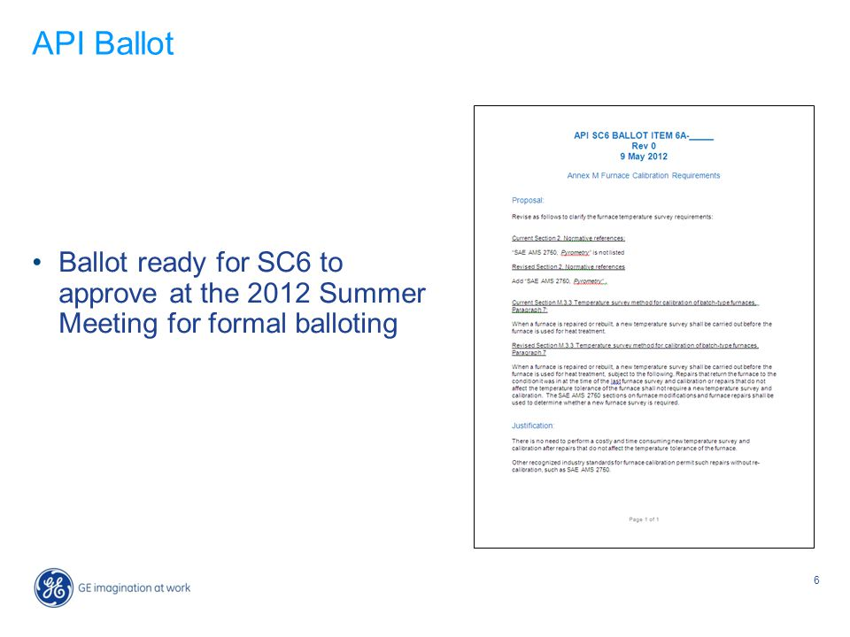 API Ballot Ballot ready for SC6 to approve at the 2012 Summer Meeting for formal balloting