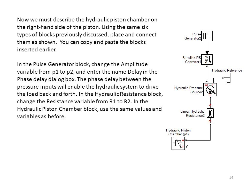 Now we must describe the hydraulic piston chamber on the right-hand side of the piston. Using the same six types of blocks previously discussed, place and connect them as shown. You can copy and paste the blocks inserted earlier.