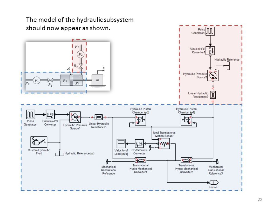The model of the hydraulic subsystem should now appear as shown.
