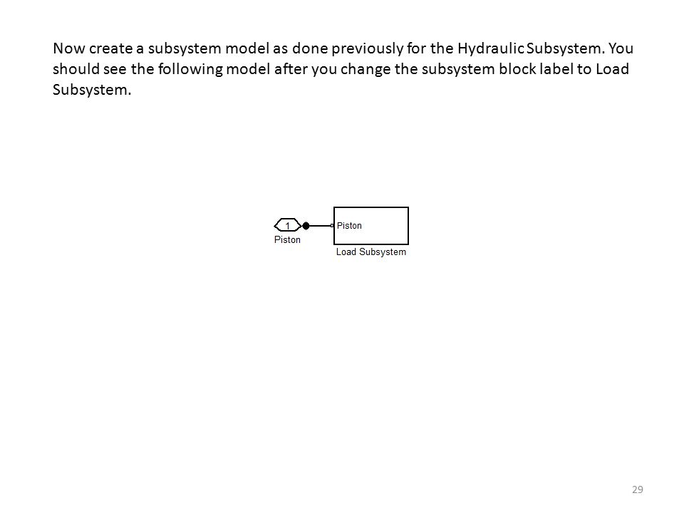 Now create a subsystem model as done previously for the Hydraulic Subsystem.