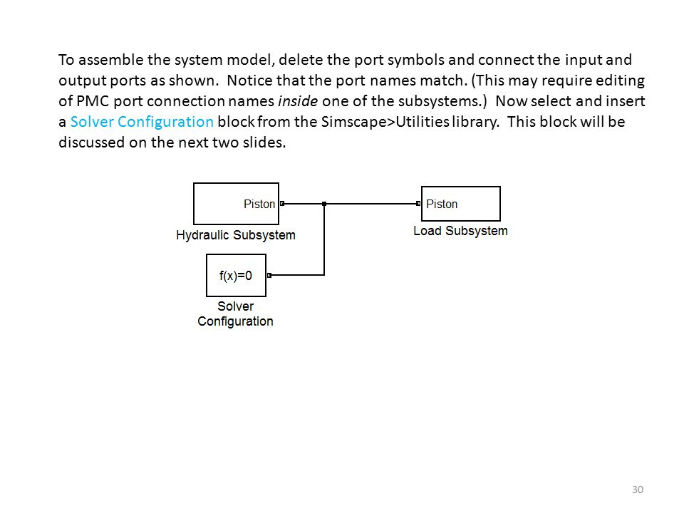To assemble the system model, delete the port symbols and connect the input and output ports as shown.
