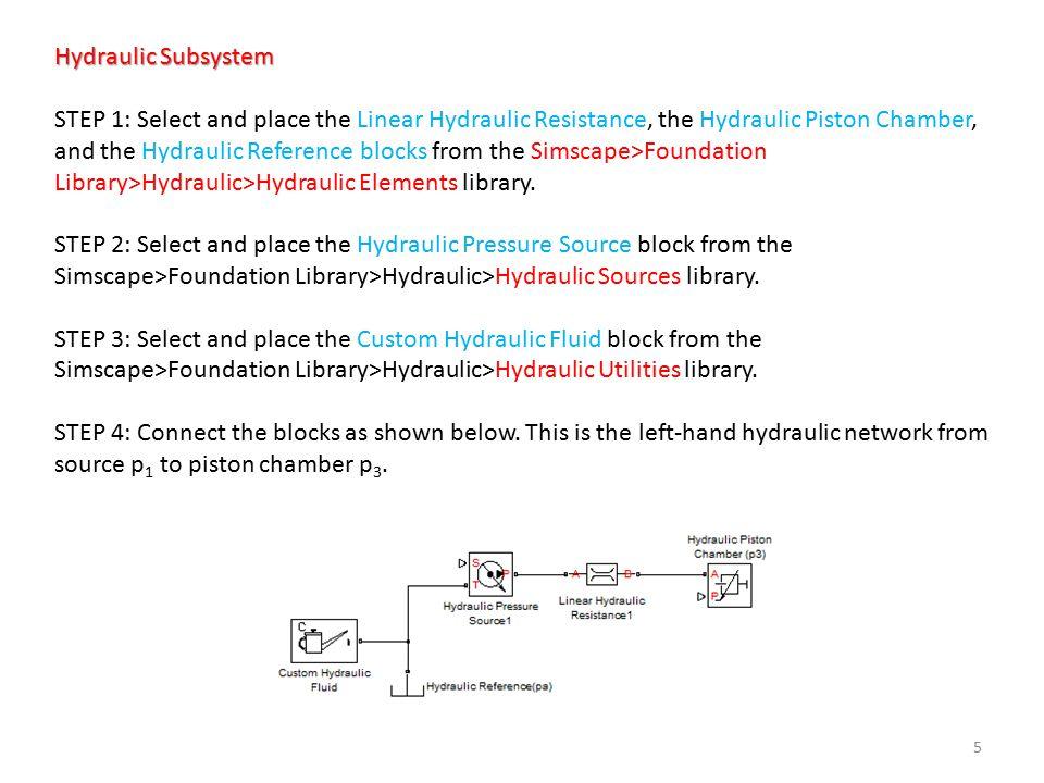 Hydraulic Subsystem