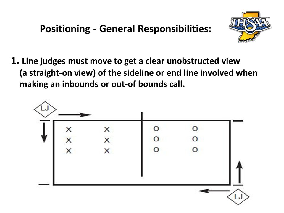 1. Line judges must move to get a clear unobstructed view