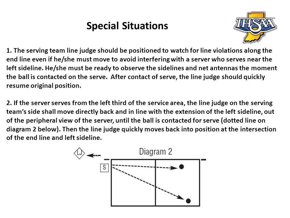 1. The serving team line judge should be positioned to watch for line violations along the end line even if he/she must move to avoid interfering with a server who serves near the left sideline. He/she must be ready to observe the sidelines and net antennas the moment the ball is contacted on the serve. After contact of serve, the line judge should quickly resume original position.