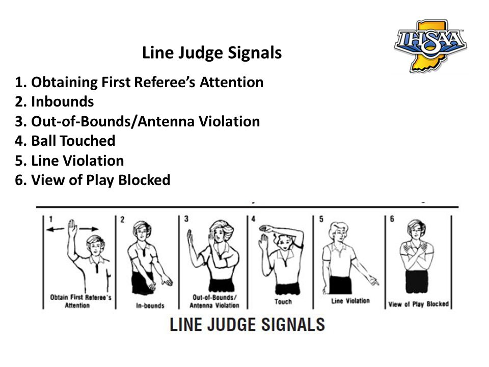 1. Obtaining First Referee's Attention