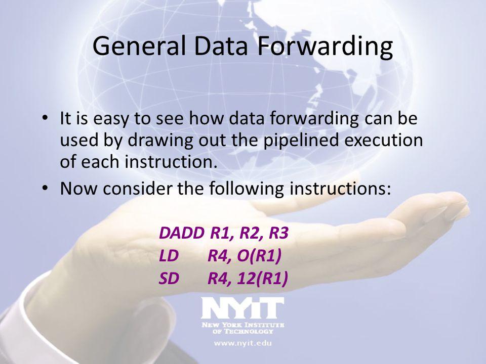 General Data Forwarding