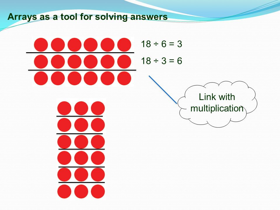Link with multiplication