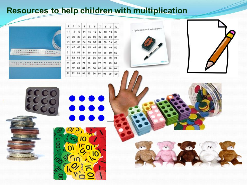 Resources to help children with multiplication