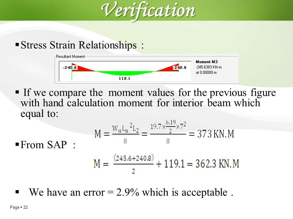 Verification Stress Strain Relationships :