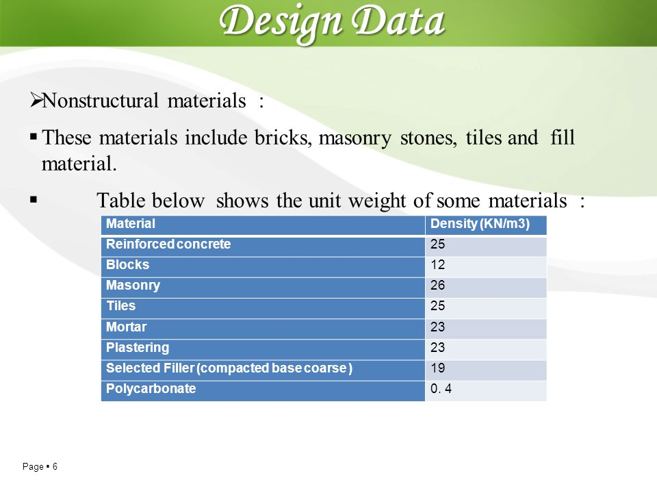 Design Data Nonstructural materials :