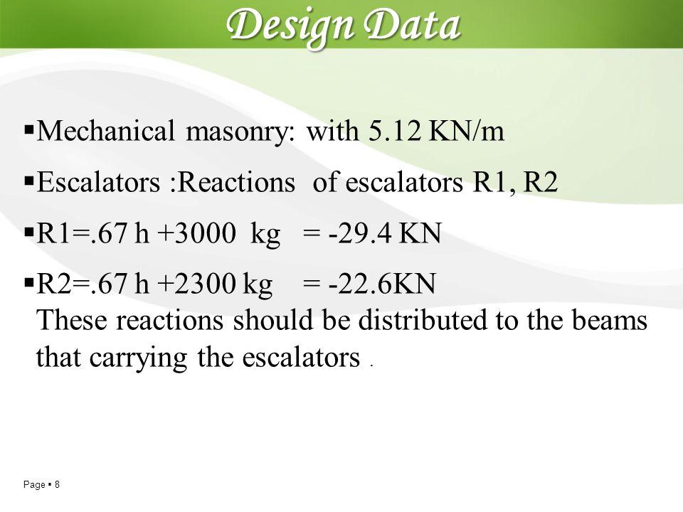 Design Data Mechanical masonry: with 5.12 KN/m