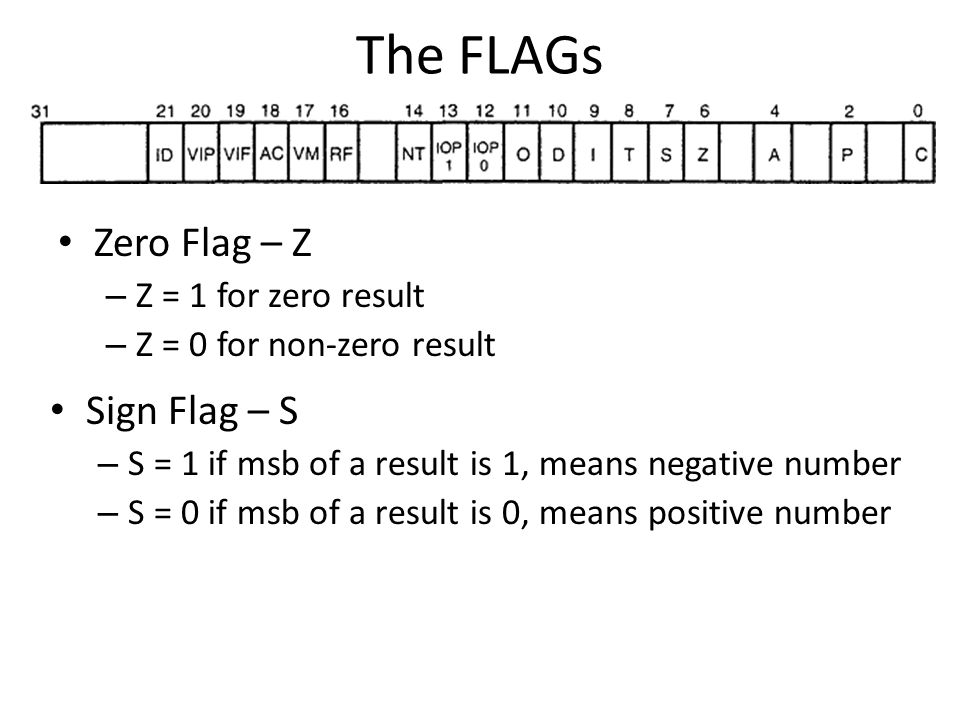 The FLAGs Zero Flag – Z Sign Flag – S Z = 1 for zero result