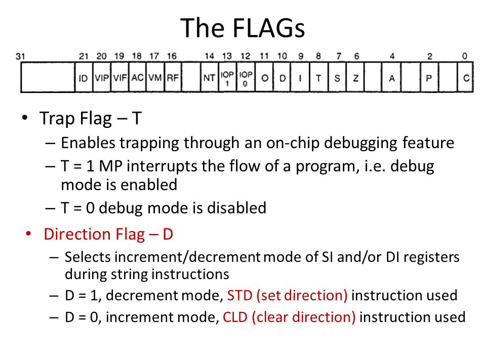 The FLAGs Trap Flag – T Direction Flag – D