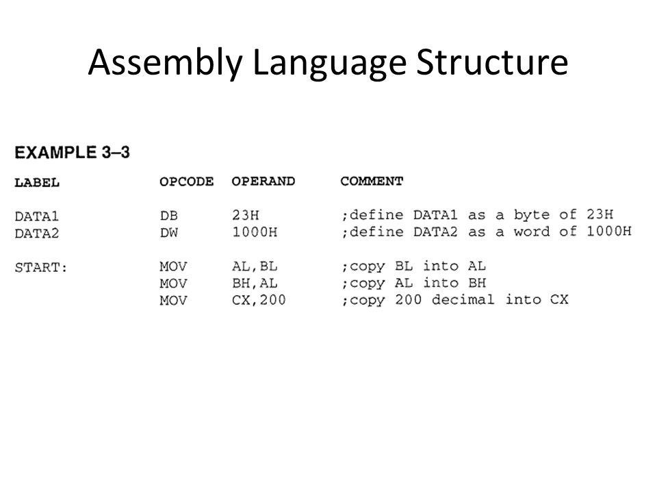 Assembly Language Structure