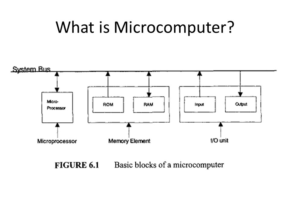 What is Microcomputer