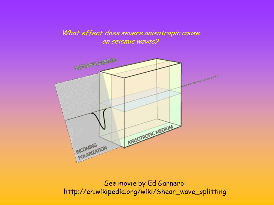 What effect does severe anisotropic cause on seismic waves