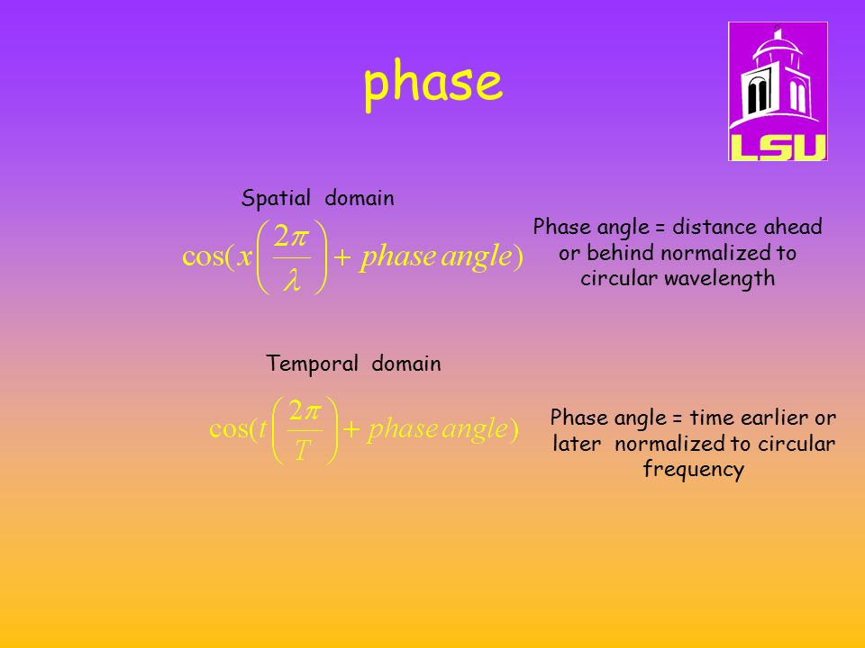 Phase angle = time earlier or later normalized to circular frequency