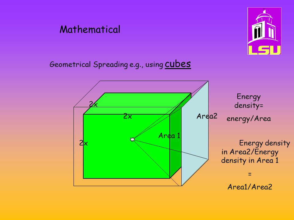 Energy density in Area2/Energy density in Area 1
