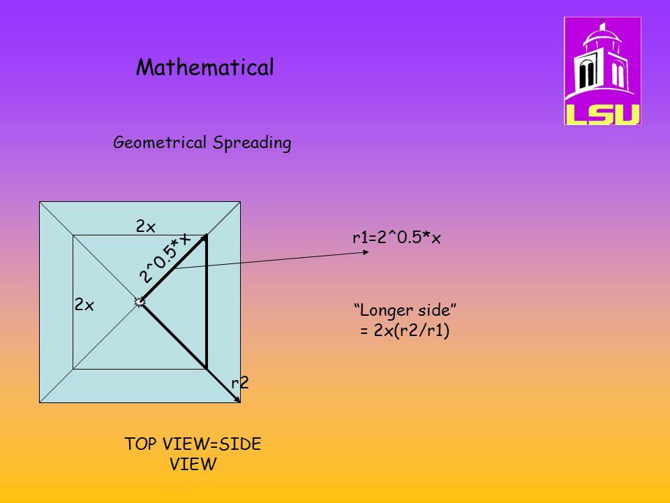 Mathematical Geometrical Spreading 2x r1=2^0.5*x 2^0.5*x 2x