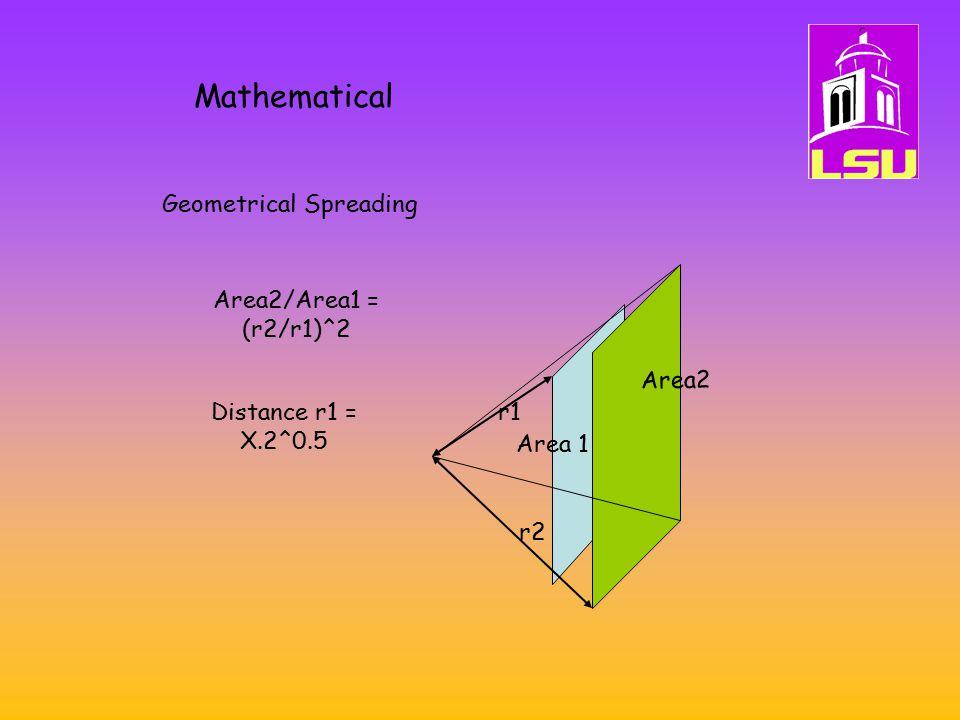 Mathematical Geometrical Spreading Area2/Area1 = (r2/r1)^2 Area2
