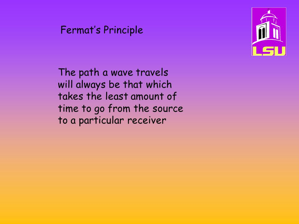 Fermat's Principle The path a wave travels will always be that which takes the least amount of time to go from the source to a particular receiver.