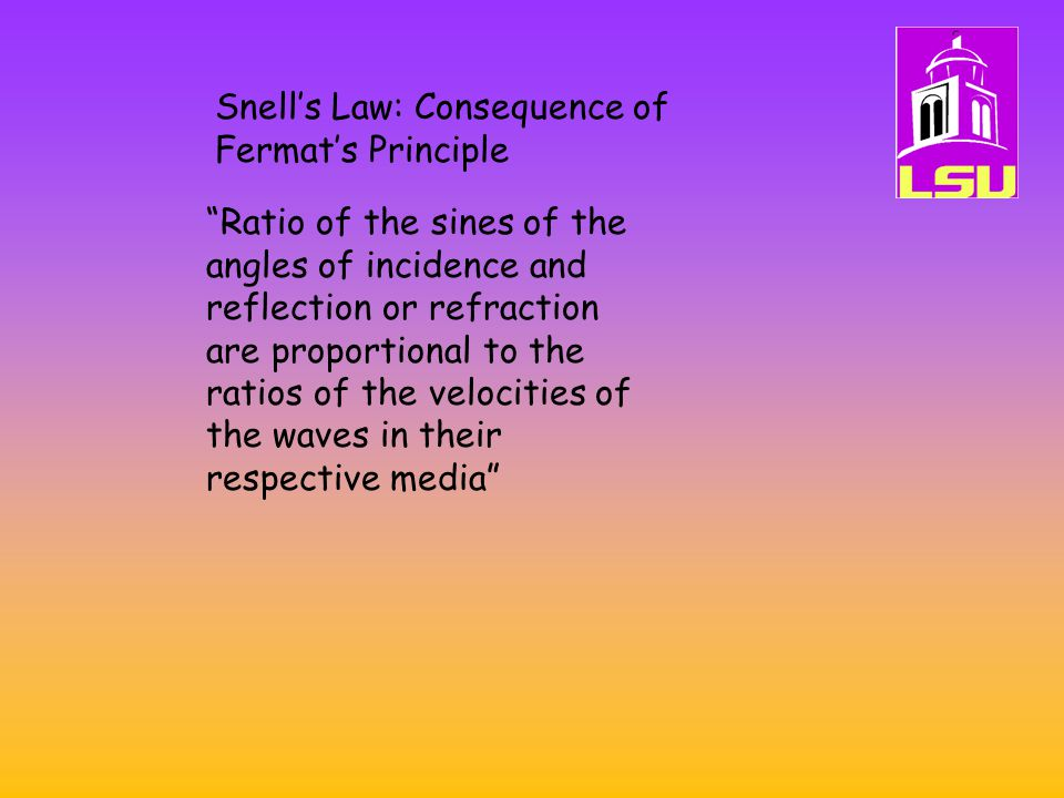 Snell's Law: Consequence of Fermat's Principle