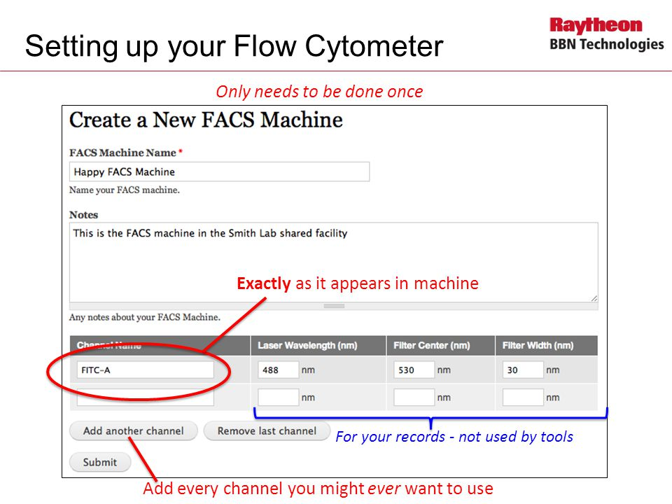 Setting up your Flow Cytometer