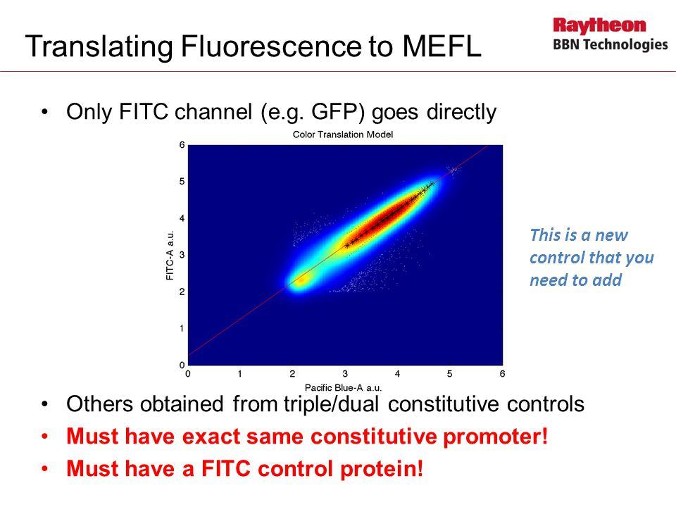 Translating Fluorescence to MEFL