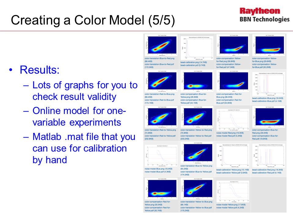 Creating a Color Model (5/5)