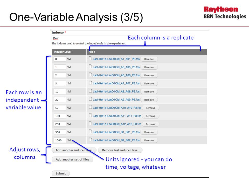 One-Variable Analysis (3/5)